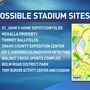 City of Austin releases list of potential sites for MLS stadium