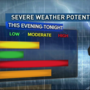 Jim Caldwell's Forecast | Severe storm threat increases today