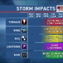 Potential for severe weather, high winds Wednesday night