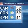 Mike Linden's Forecast | Temperatures return to normal into Thursday/Friday