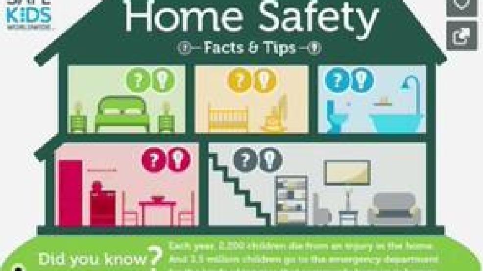 Top 5 Ways Children Die Get Injured At Home Wjla
