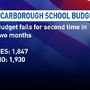 Scarborough school budget fails for a second time